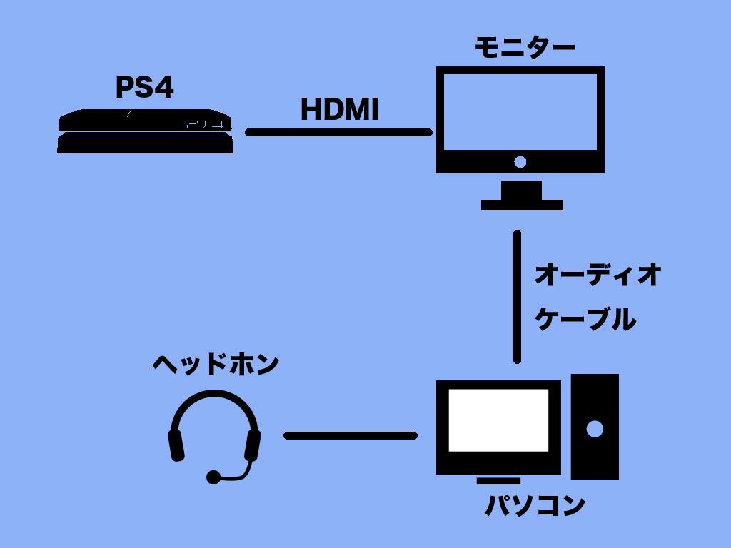 ディス コード Switch